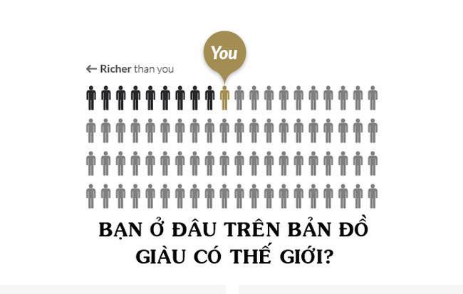 Bạn giàu thứ mấy trên thế giới?